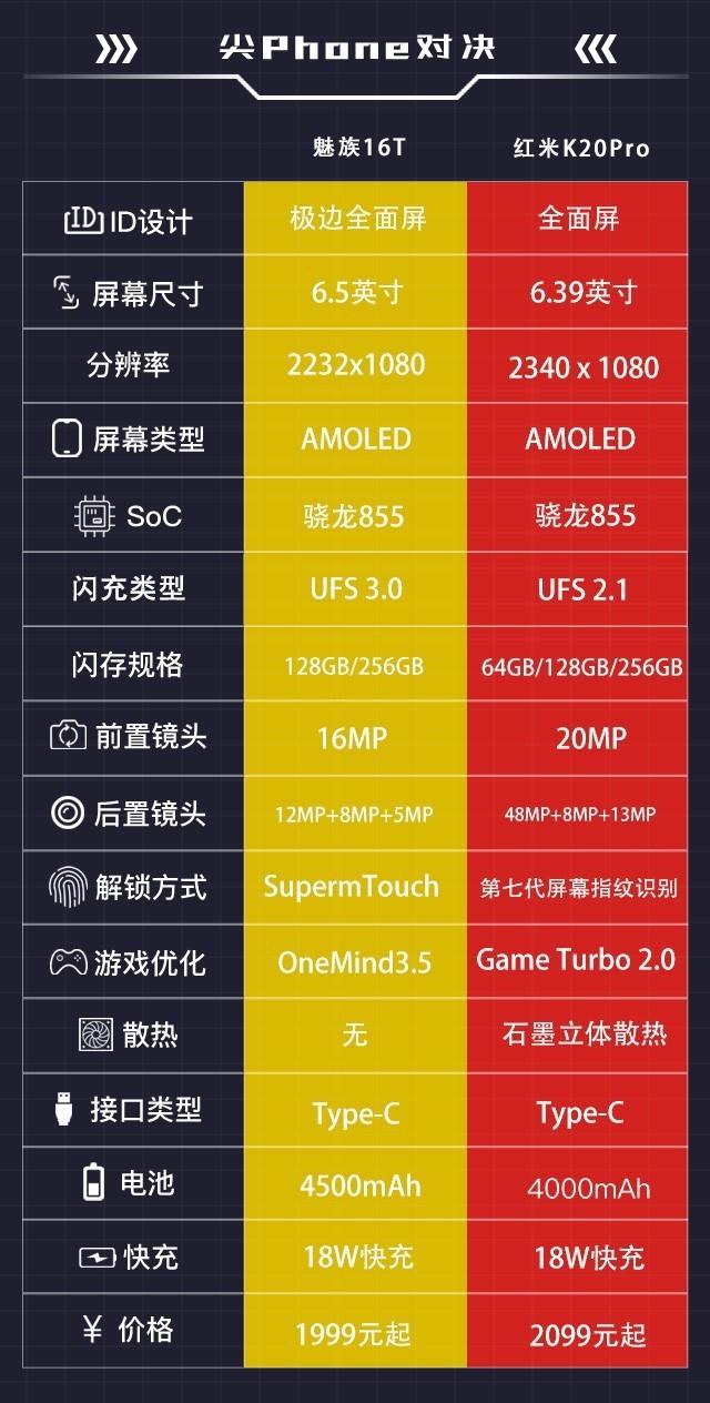 凯天娱乐登陆 - 红杉资本沈南鹏:产业互联网未来会有非常高速的发展