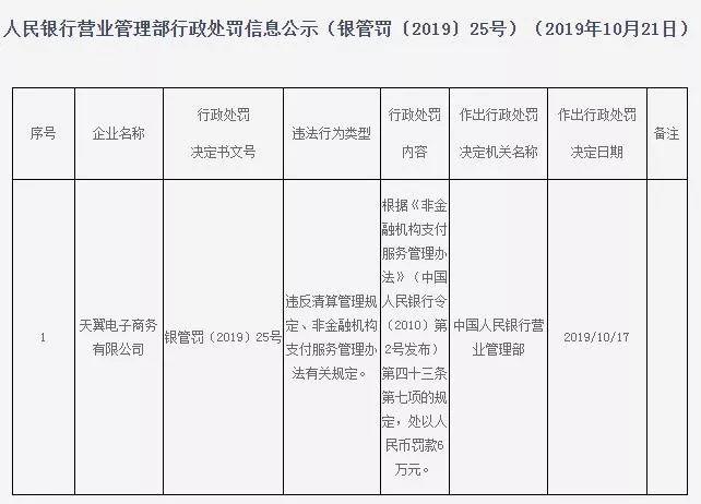 http://www.xqweigou.com/kuajingdianshang/69687.html