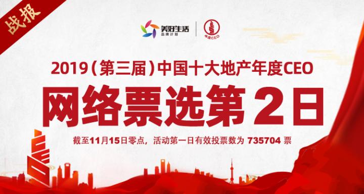 2019中国十大地产年度CEO票选第2日:超70万人次投票 霸屏业内朋友圈