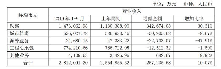 凯发误乐直播平台|深度:盗刷1千万用户的银行卡后 上海造艺赚了近20亿