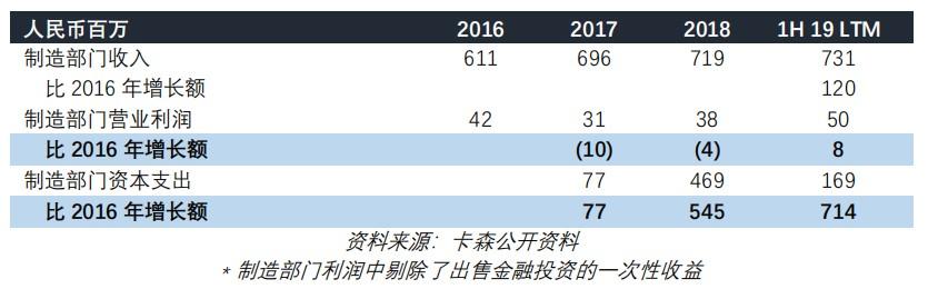 亚游平台亚游集团官网_上期所:不断将做市交易向其他品种扩展