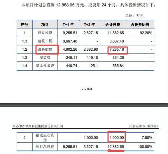 卓远娱乐场备用网址|大兴机场临空经济区规划获批