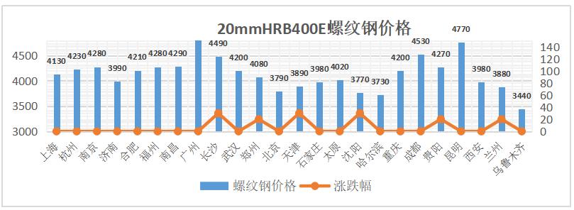 「恒彩平台太多了」高盛:重申龙湖地产买入评级 上调目标价至33.9港元