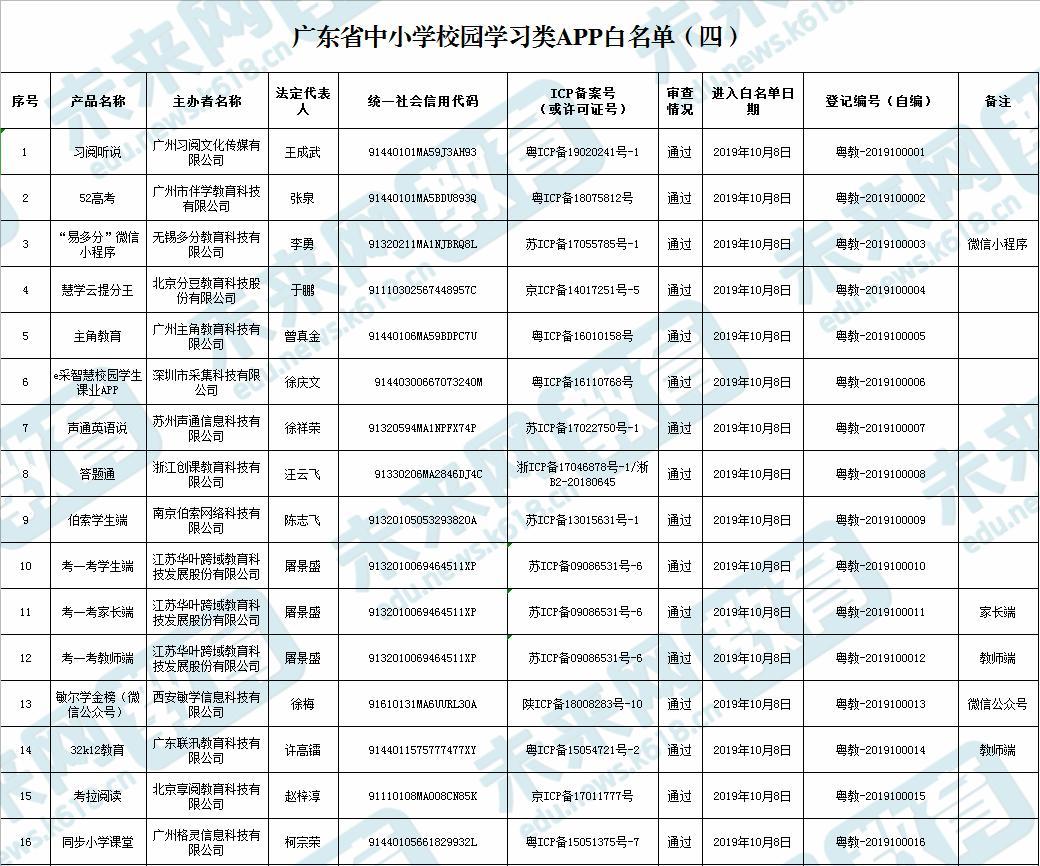 第四批白名单出炉!广东教育厅喊话学习类APP抓紧备案