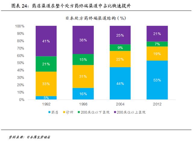 大世纪线上娱乐注册网站-邮储银行现升逾2% 中期多赚近15%