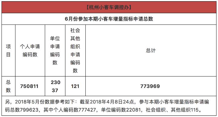 深圳市增量小汽车车牌摇号申请