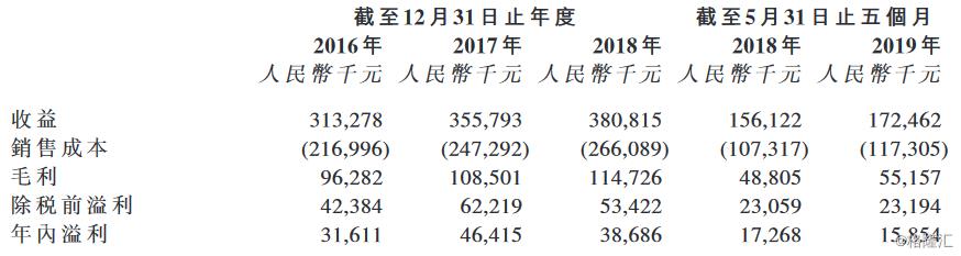 乐百家手机首页|汇丰:九仓置业目标价升2.95%至59.3元 维持持有评级
