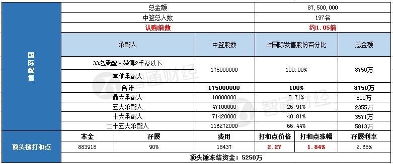 国际误乐城 - 网联平台春节长假期间处理跨机构支付交易45.5亿笔