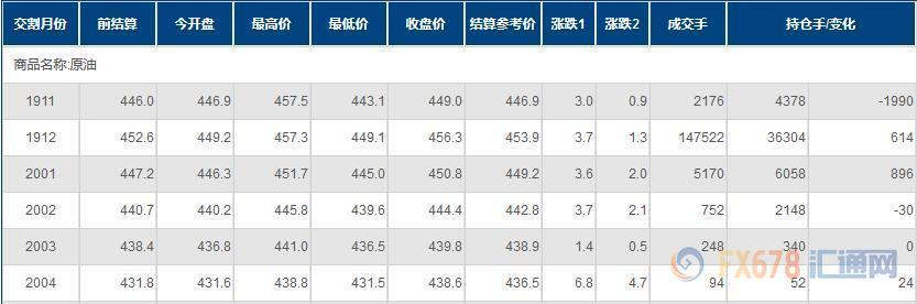 """「丰合娱乐场手机下载」雪域高原,是如何建起""""上海品牌""""医学高峰的?"""
