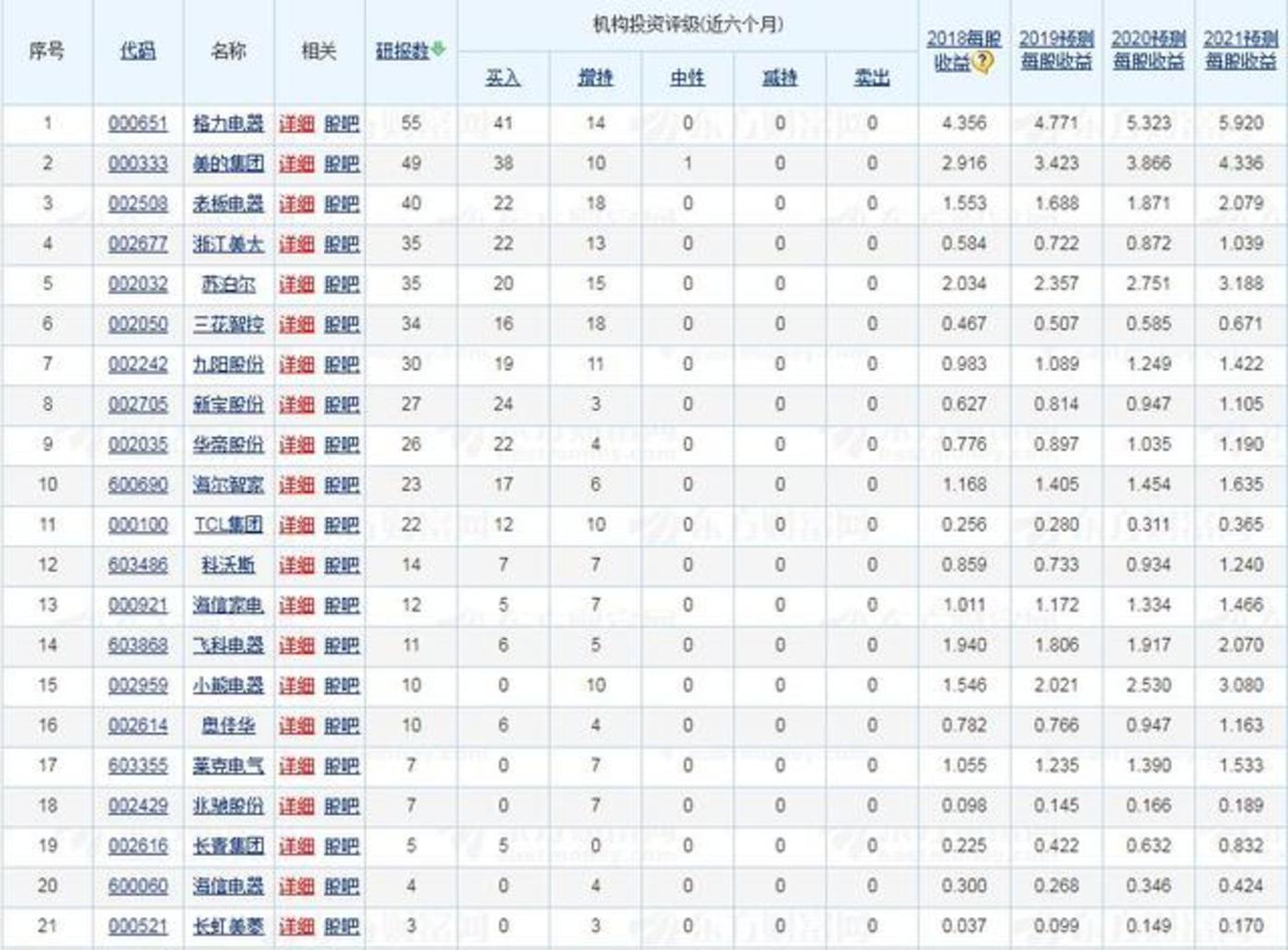 """网投彩票北京pk10·土地市场流拍频出 房企拿地""""时间换空间""""逻辑不再"""