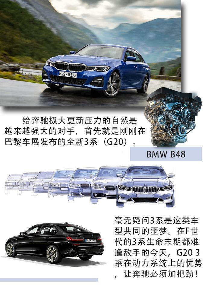 全新奔驰C260:一顿操作猛如虎 一看排量1.5L?