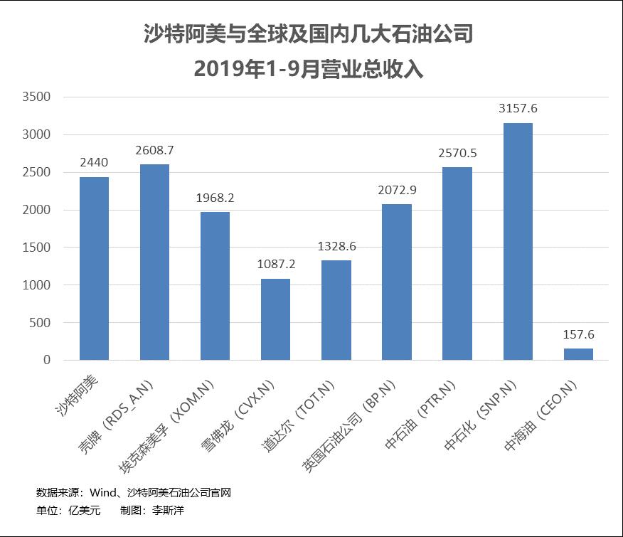 怎么注册黑彩网站·威马汽车全资收购北京一汽车租赁公司