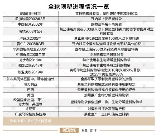 逸达娱乐登录网址_富瑞:新奥能源目标价削至80元 升为买入评级