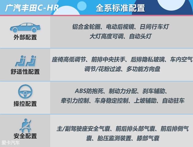 推荐CVT领先版 广汽丰田C-HR购车手册
