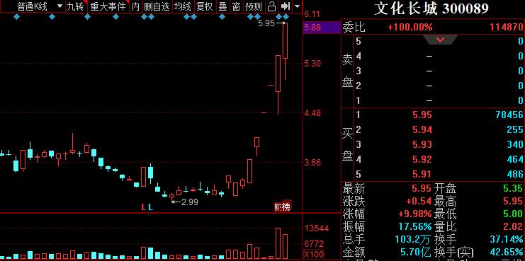 主题驱动股票池:明天,昊海生科可能就要破发!
