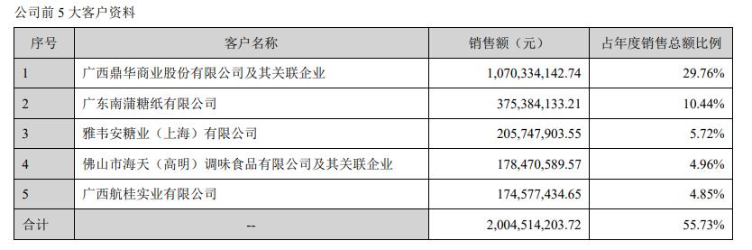 """申博亚洲官方网站管理-散户被怼""""买100股还参会是何居心""""公司董秘道歉"""