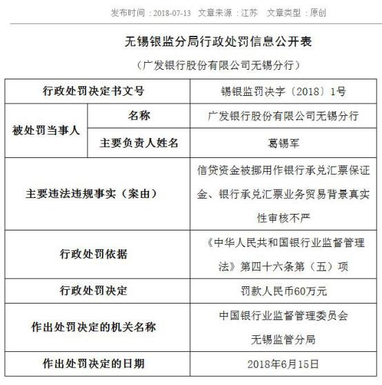7月20日,广发银行常州分行:个贷资金违规流入股市等三宗违法