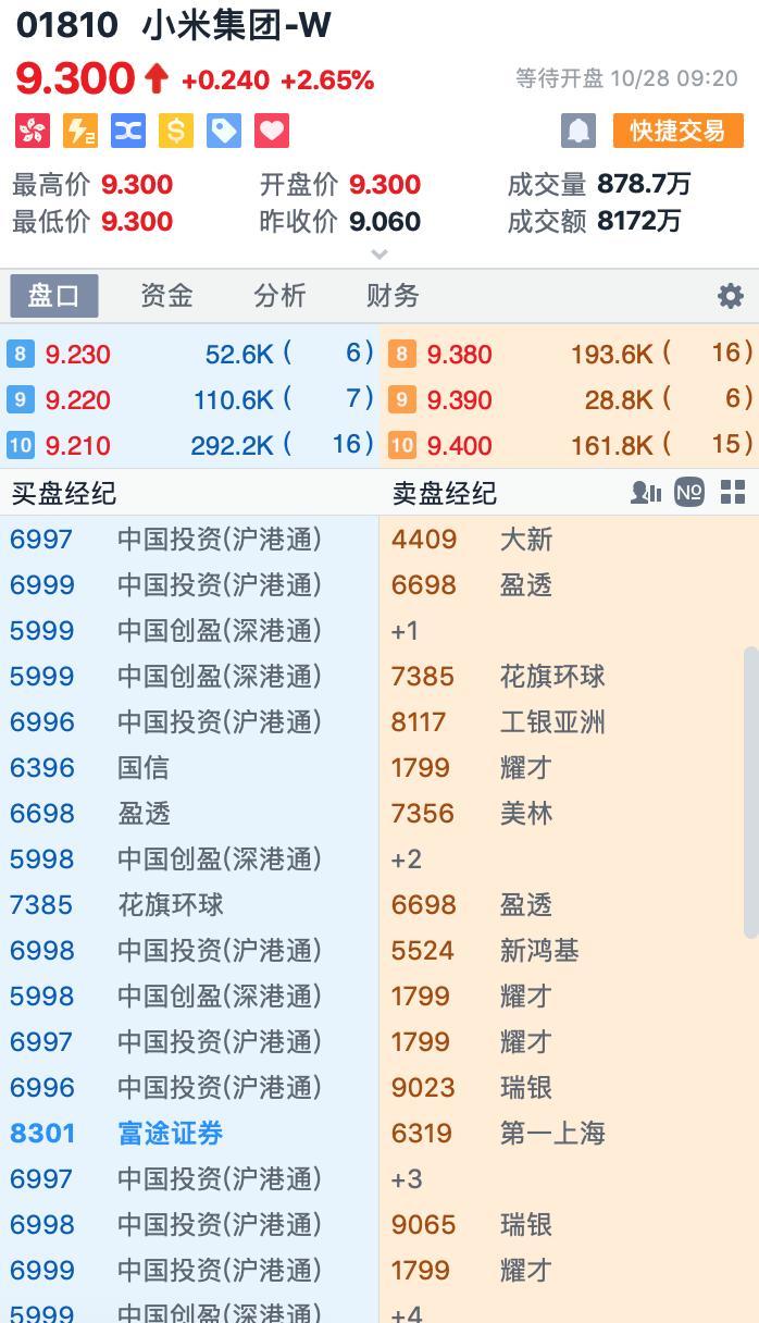 """港股通放开""""同股不同权"""" !小米首日纳入名单开盘涨2.65% 或迎抄底机会"""