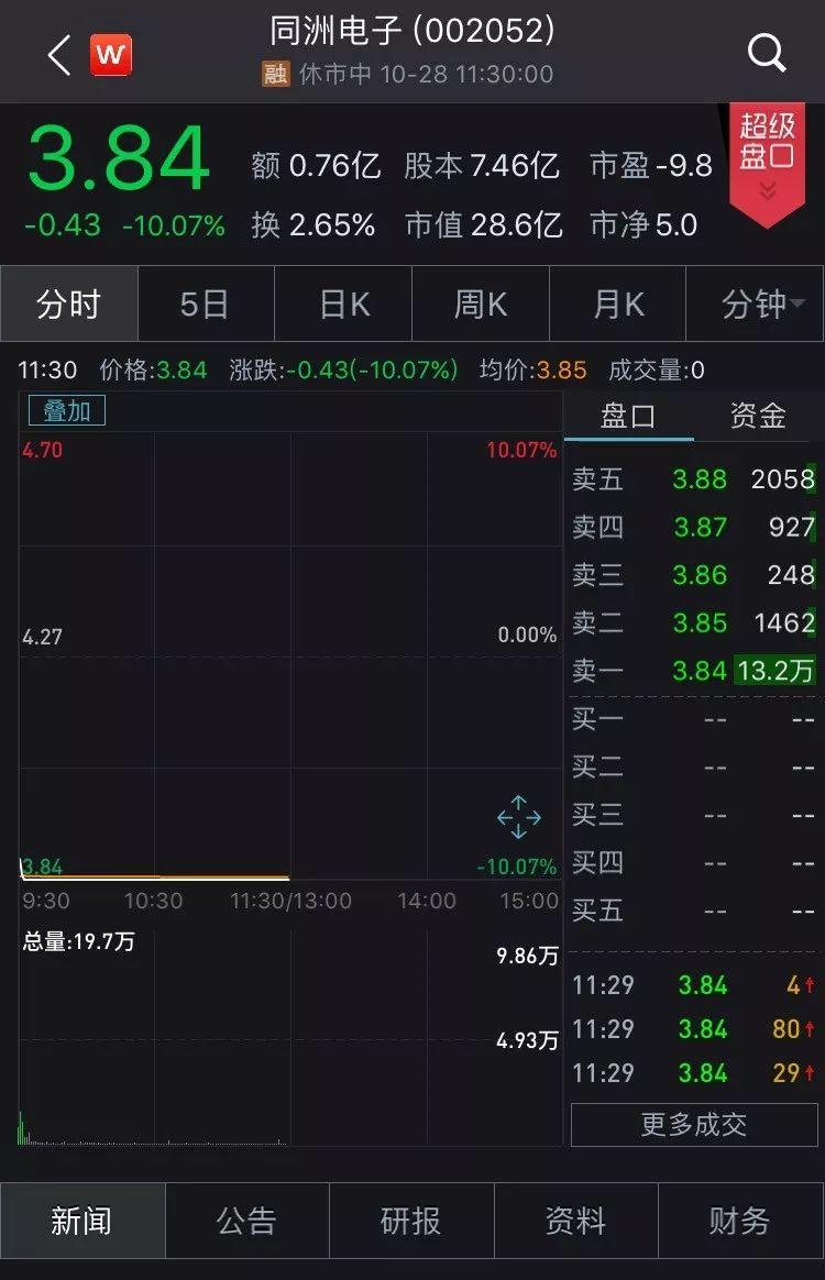 龙八娱乐官网官网平台|河南羚锐制药股份有限公司2019年第三季度报告正文
