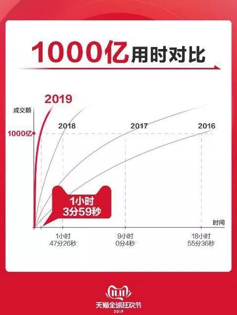 新乐网站·年度收官在即 融通基金旗下多只基金业绩排名位于同类产品前十