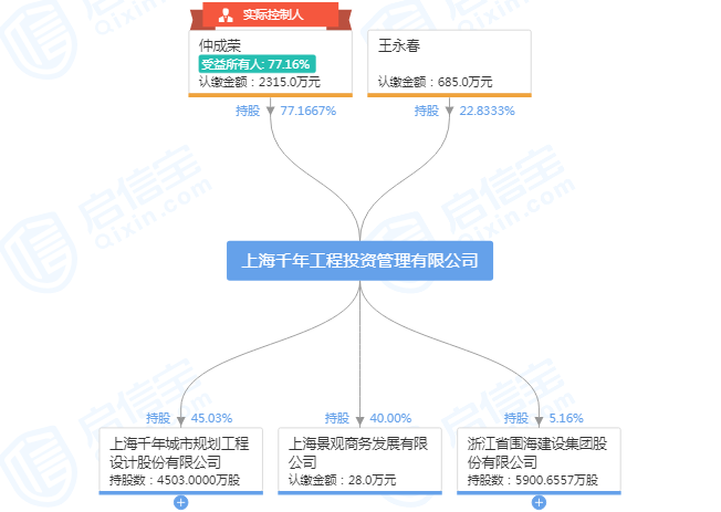 交通银行体验金什么意思-内部交易披露:Techtarget旅游董事净买入2500.00股