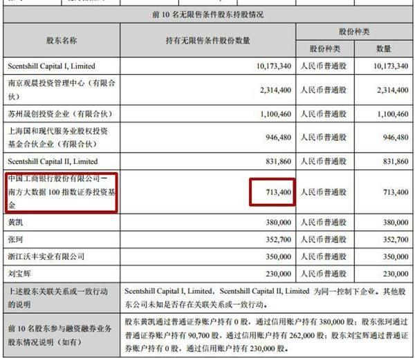 官方网站赌场-上海
