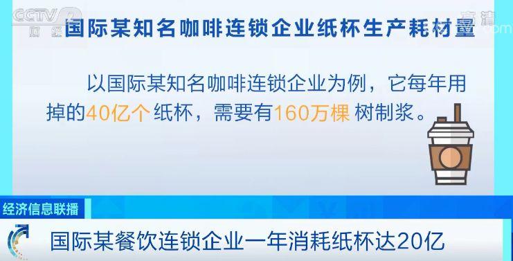 资本主义赌钱不违法|军运会男篮小组赛 中国队战胜美国队轻取两连胜