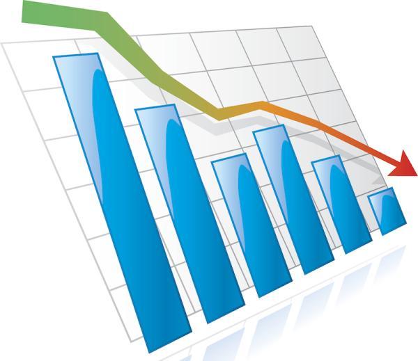 """多家车企财报""""凉凉"""", 自主品牌乘用车十月销量下跌18%"""