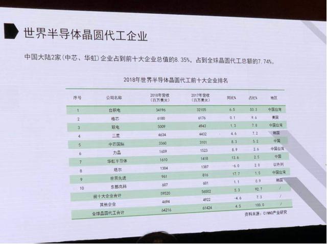 ag贵宾会平台网址-前11月全国财政收入增长6.5%