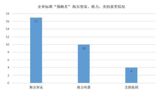 http://www.xiaoluxinxi.com/wujinjiadian/346115.html