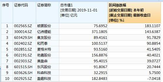 彩票网站大全秒速赛车,风财讯|Daily 佳兆业1.22亿港元收购佳兆业金融