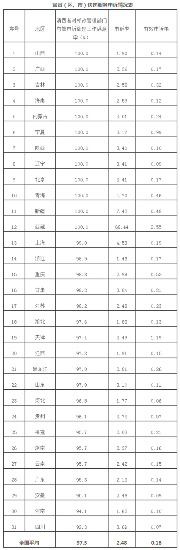「国际交易平台有哪些好处」宁海县7家博士后工作站 双林股份借并购提升技术创新