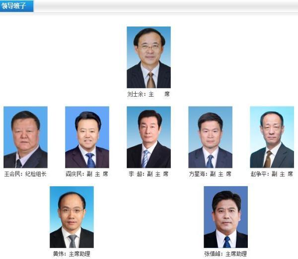 中国贸促会迎来新领导:55岁证监会主席助理张慎峰