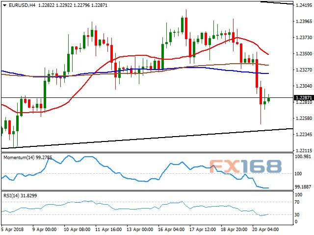 首席分析师:欧元、英镑、日元最新一周走势预测