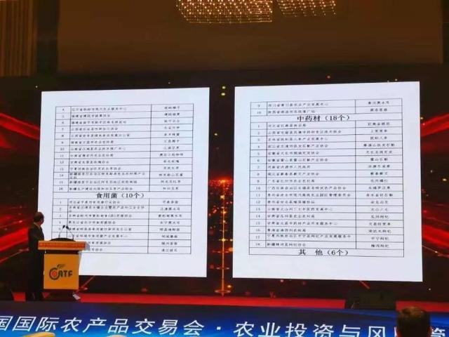 """""""邹城蘑菇""""入选""""2019国家农产品区域公用品牌"""""""