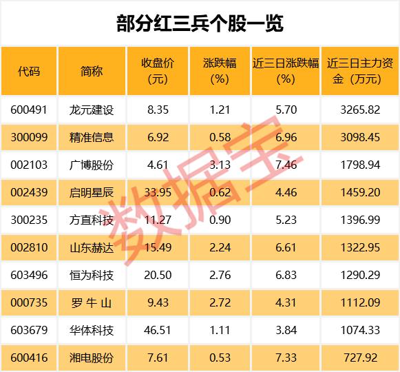 「大赢娱乐场体验金」港媒:无论柯文哲是否连任台北市长 都将创下纪录