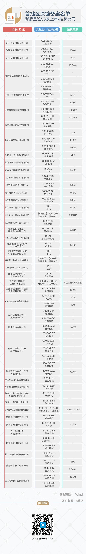 http://www.reviewcode.cn/yanfaguanli/68016.html