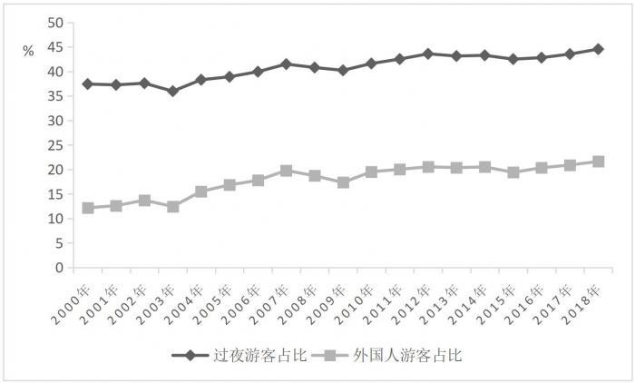 葡京娱乐国际在线_每经10点丨北京首套房贷最低利率上浮0.01%;多位明星退出NBA中国赛;黄金周百万人在景区点外卖