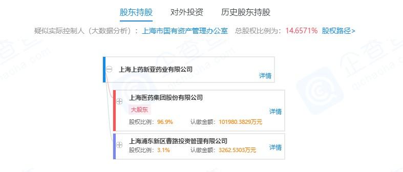「维多利亚一号中文」上半年北京总消费额11991.7亿 服务性消费贡献超七成