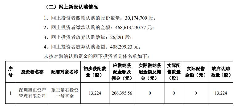 uhappy8com娱乐平台 - 中国平安取代贝莱德成汇丰控股第一大股东
