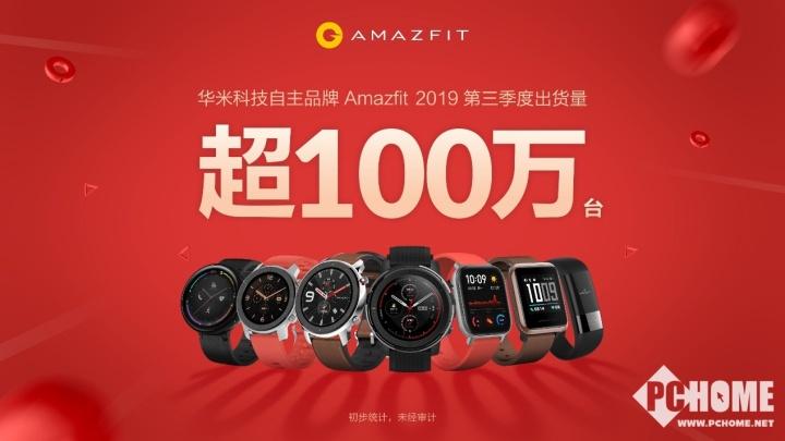 华米官宣AMAZFIT季度出货量破百万台
