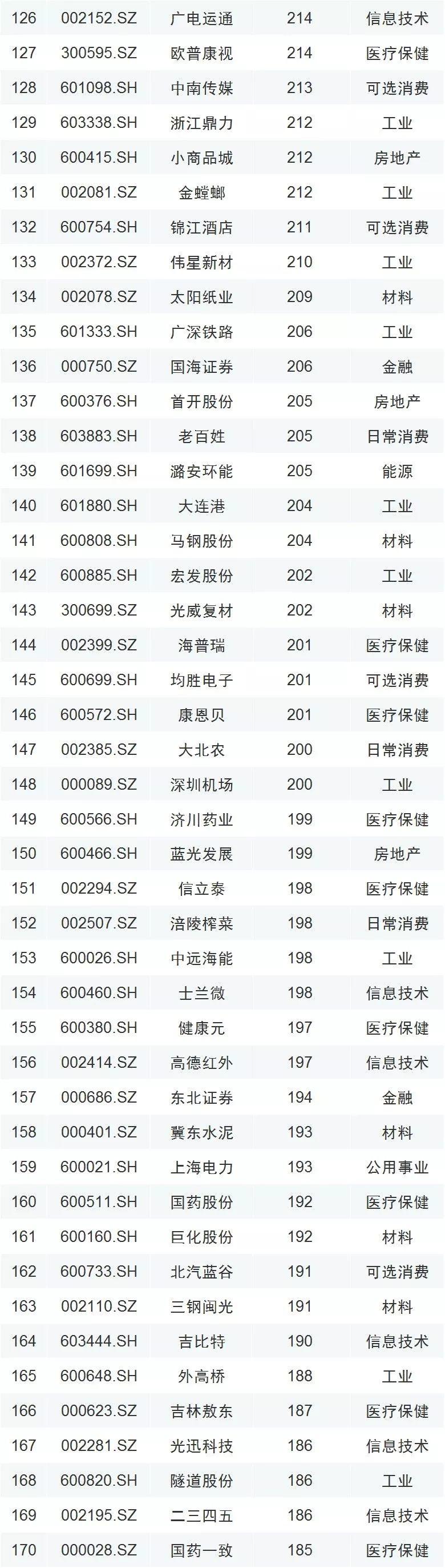 万博滚球app,谢文骏赛后答记者问:我的黄金期在这两年里