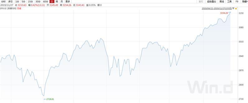 环亚游戏在线真人荷官,方正中期:价格重心继续抬升 PTA波动幅度较大