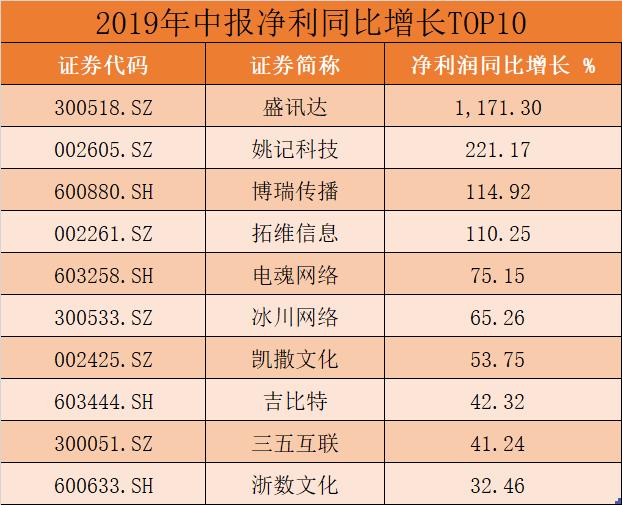 电子基盘游戏,江苏华宏科技股份有限公司关于收到《中国证监会行政许可申请受理单》的公告
