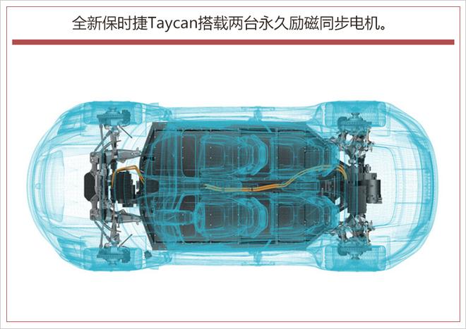 保时捷Taycan今年9月发布亮相 2020年国内上市