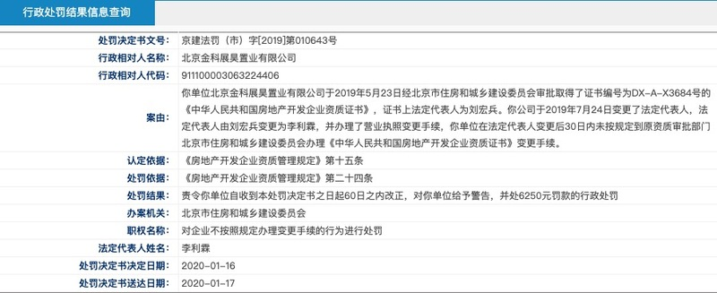 金科一北京子公司因不按照规定办理变更手续遭北京住建委处罚