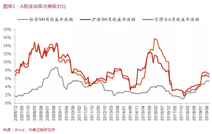 李迅雷:金融开放加速,A股的风格与机会如何演变