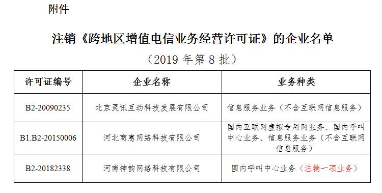 工信部拟注销3家企业跨地区增值电信业务经营许可