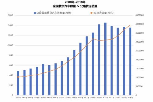 """货运运费10年未涨价?科技提效才是""""利润源泉"""""""