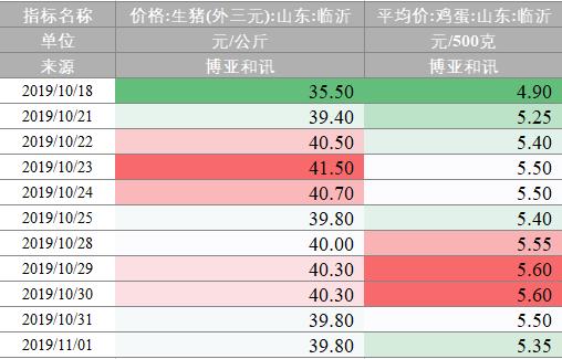 「qt线上投注」国信期货:节前钢厂集中补库 将直接驱动铁矿石上涨